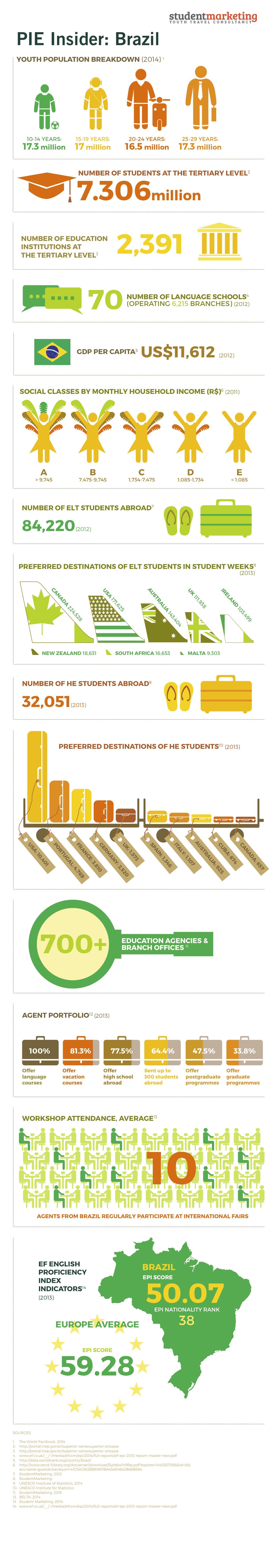 Brazil_Infographics_FINAL
