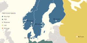The Netherlands tops EF EPI, Singapore enters top 10