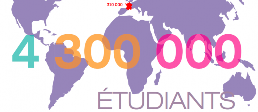 4,300,000 étudiants internationaux report by Campus France on international students