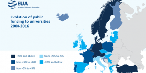 """University public funding recovery is """"slow and fragile"""" says EUA"""