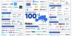 HolonIQ unveils Europe's top 100 edtech companies